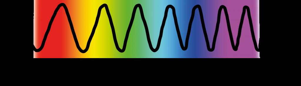 Dutch Daylight - kleurenspectrum